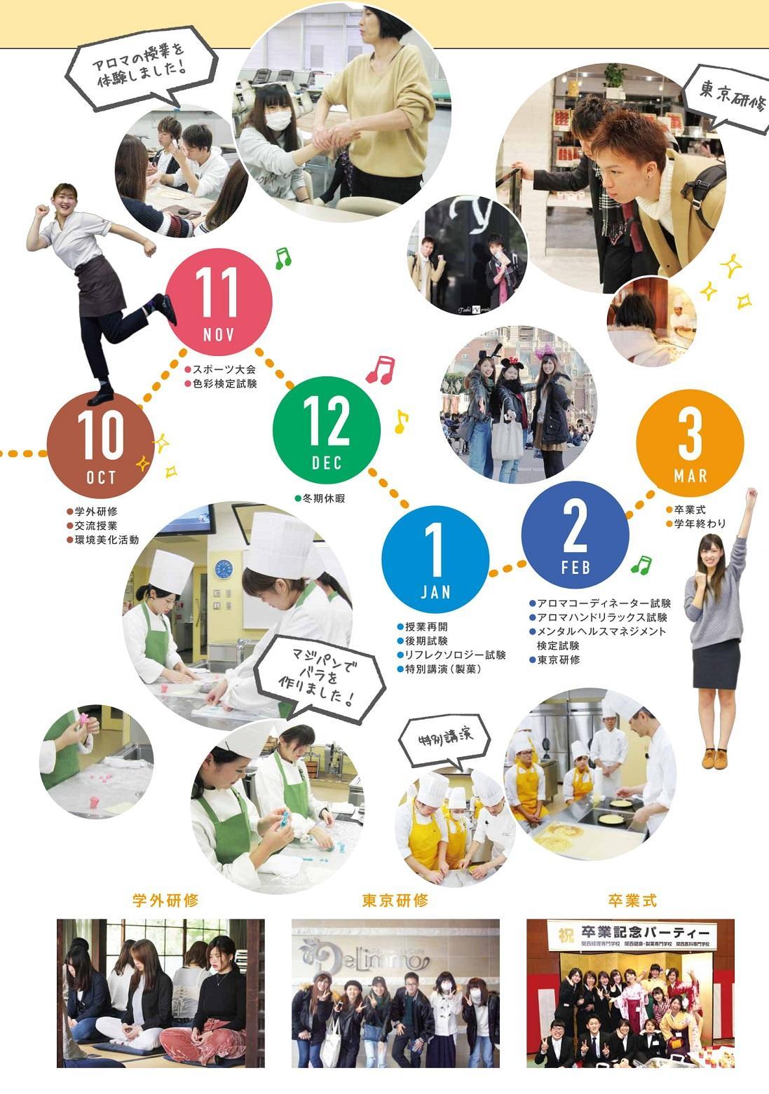 http://www.kwc.ast.ac.jp/kenko/cms/seika_2019_p30-1.jpg